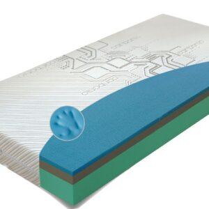 AQUASLEEP - eko matrac s lenivou penou Visco wind